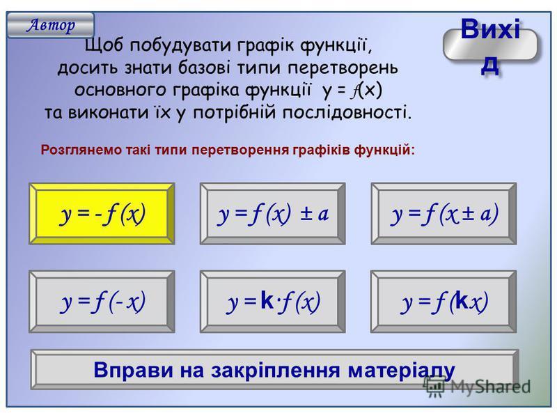 Щоб побудувати графік функції, досить знати базові типи перетворень основного графіка функції y = f (x) та виконати їх у потрібній послідовності. Розглянемо такі типи перетворення графіків функцій: y = - f (x)y = f (x) ± ay = f (x ± a) y = f (- x) y