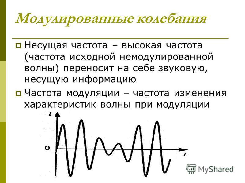 Модулированные колебания Несущая частота – высокая частота (частота исходной немодулированной волны) переносит на себе звуковую, несущую информацию Частота модуляции – частота изменения характеристик волны при модуляции