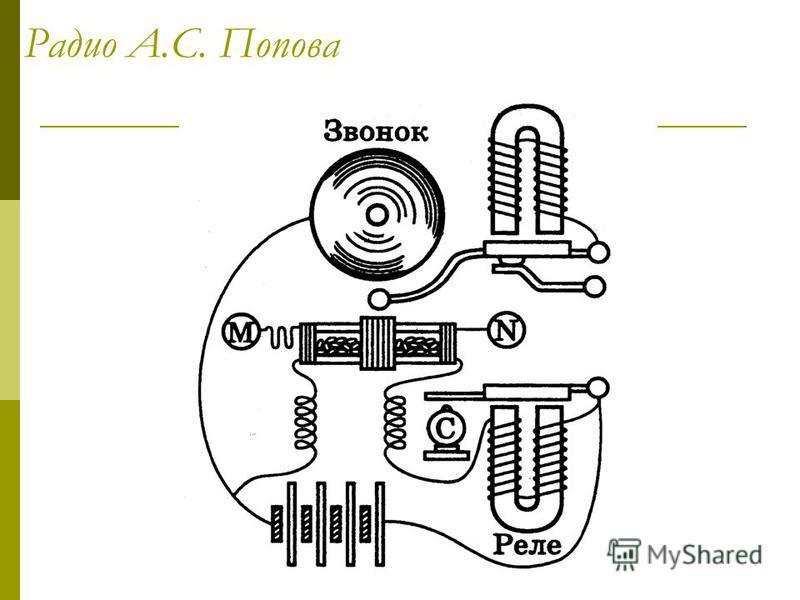 Радио А.С. Попова