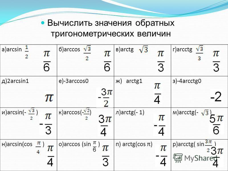 а)arcsinб)arccosв)arctgг)arcctg д)2arcsin1 е)-3arccos0 ж) arctg1 з)-4arcctg0 и)arcsin(- )к)arccos(- )л)arctg(- 1)м)arcctg(- ) н)arcsin(cos )о)arccos (sin )п) arctg(cos π)р)arcctg( sin ) Вычислить значения обратных тригонометрических величин