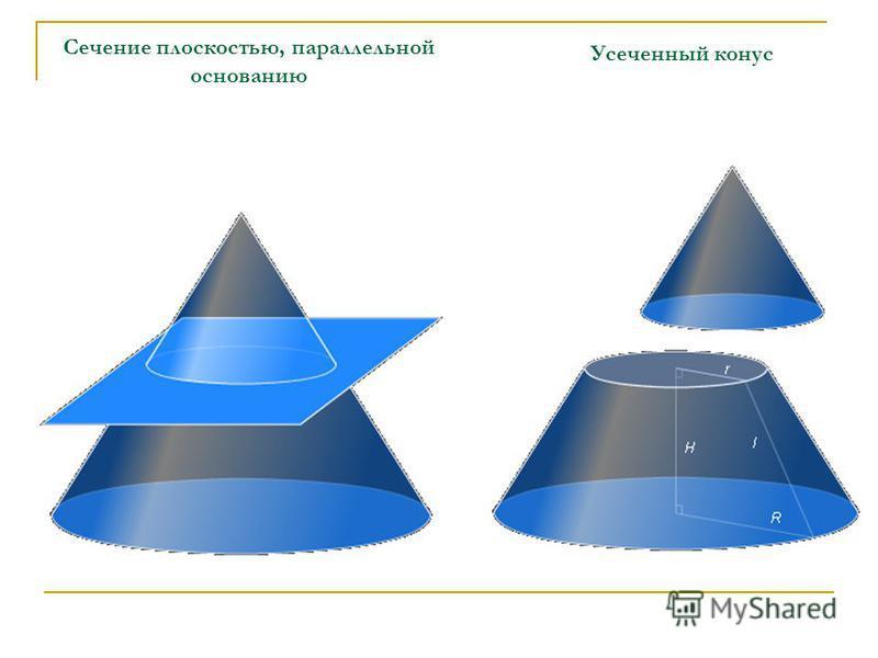 Сечение плоскостью, параллельной основанию Усеченный конус