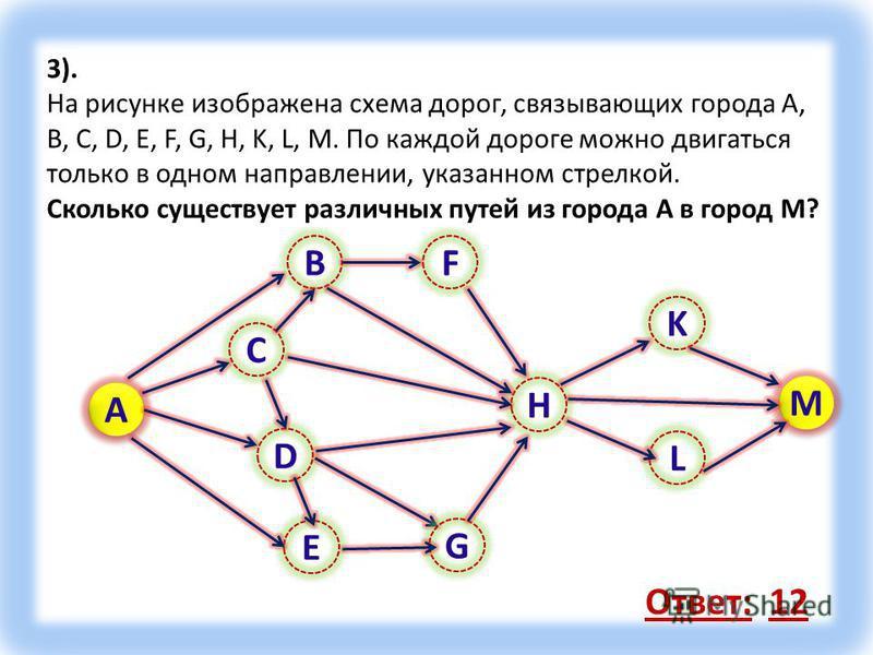 3). На рисунке изображена схема дорог, связывающих города A, B, C, D, E, F, G, H, K, L, M. По каждой дороге можно двигаться только в одном направлении, указанном стрелкой. Сколько существует различных путей из города