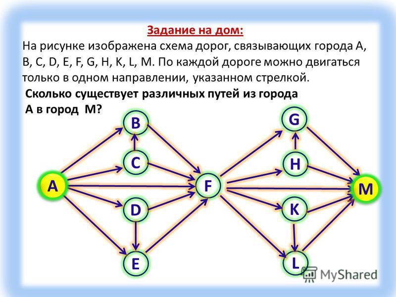 Задание на дом: На рисунке изображена схема дорог, связывающих города A, B, C, D, E, F, G, H, K, L, M. По каждой дороге можно двигаться только в одном направлении, указанном стрелкой. Сколько существует различных путей из города А в город M? B C D E