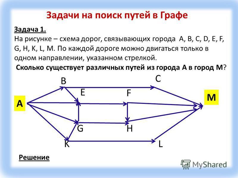 12 Задачи на поиск путей в Графе Задача 1. На рисунке – схема дорог, связывающих города A, B, C, D, E, F, G, H, K, L, M. По каждой дороге можно двигаться только в одном направлении, указанном стрелкой. Сколько существует разл