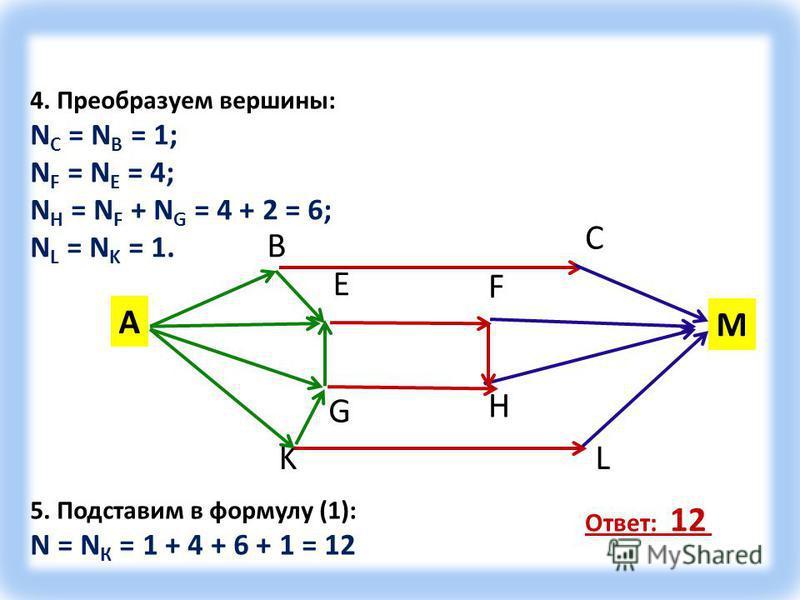 4. Преобразуем вершины: N C = N B = 1; N F = N E = 4; N H = N F + N G = 4 + 2 = 6; N L = N K = 1. 5. Подставим в формулу (1): N = N К = 1 + 4 + 6 + 1 = 12 B A K C E G F H L M Ответ: 12