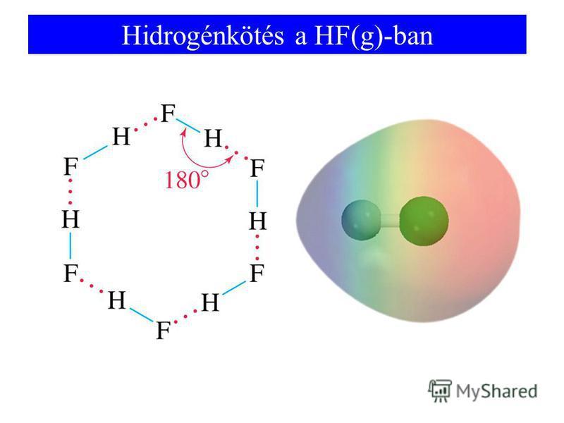 Hidrogénkötés a HF(g)-ban