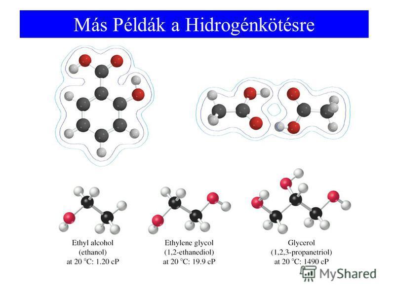 Más Példák a Hidrogénkötésre