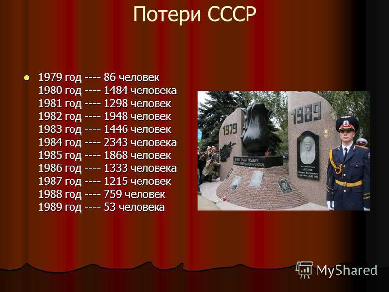 Потери СССР 1979 год ---- 86 человек 1980 год ---- 1484 человека 1981 год ---- 1298 человек 1982 год ---- 1948 человек 1983 год ---- 1446 человек 1984 год ---- 2343 человека 1985 год ---- 1868 человек 1986 год ---- 1333 человека 1987 год ---- 1215 че