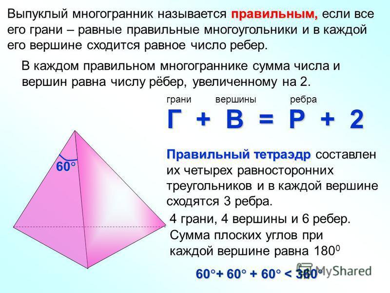 Правильный тетраэдр Правильный тетраэдр составлен их четырех равносторонних треугольников и в каждой вершине сходятся 3 ребра. 4 грани, 4 вершины и 6 ребер. Сумма плоских углов при каждой вершине равна 180 0 правильным, Выпуклый многогранник называет