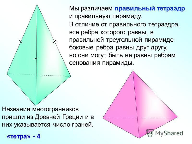 правильный тетраэдр Мы различаем правильный тетраэдр и правильную пирамиду. В отличие от правильного тетраэдра, все ребра которого равны, в правильной треугольной пирамиде боковые ребра равны друг другу, но они могут быть не равны ребрам основания пи