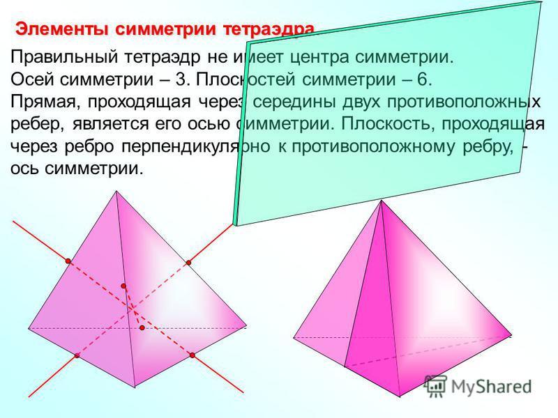 Правильный тетраэдр не имеет центра симметрии. Осей симметрии – 3. Плоскостей симметрии – 6. Прямая, проходящая через середины двух противоположных ребер, является его осью симметрии. Плоскость, проходящая через ребро перпендикулярно к противоположно