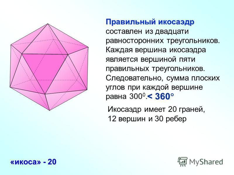 Правильный икосаэдр Правильный икосаэдр составлен из двадцати равносторонних треугольников. Каждая вершина икосаэдра является вершиной пяти правильных треугольников. Следовательно, сумма плоских углов при каждой вершине равна 300 0. «икоса» - 20 Икос