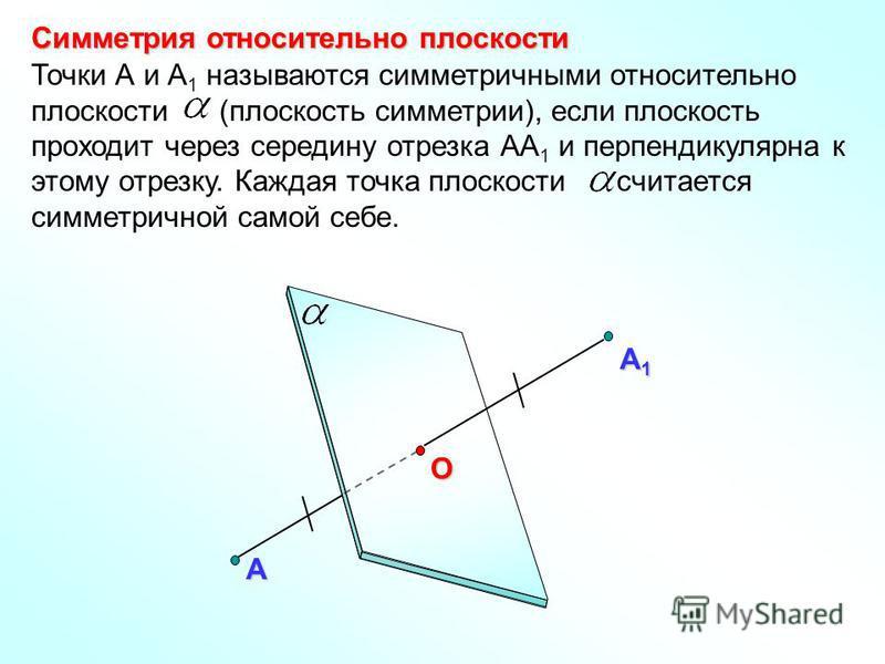 Симметрия относительно плоскости А Точки А и А 1 называются симметричными относительно плоскости (плоскость симметрии), если плоскость проходит через середину отрезка АА 1 и перпендикулярна к этому отрезку. Каждая точка плоскости считается симметричн
