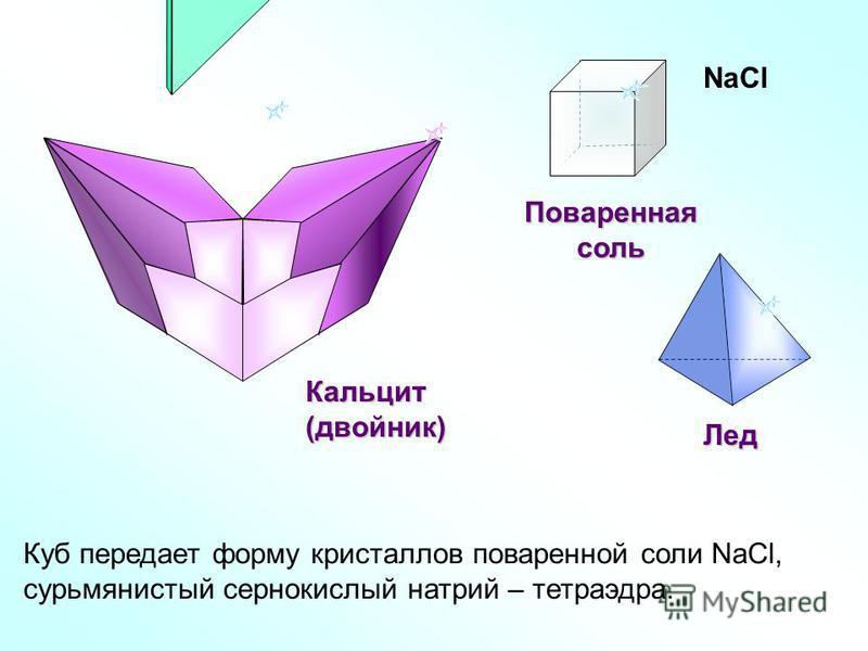 Кальцит(двойник) Поваренная соль Лед NaCl Куб передает форму кристаллов поваренной соли NaCl, сурьмянистый сернокислый натрий – тетраэдра.