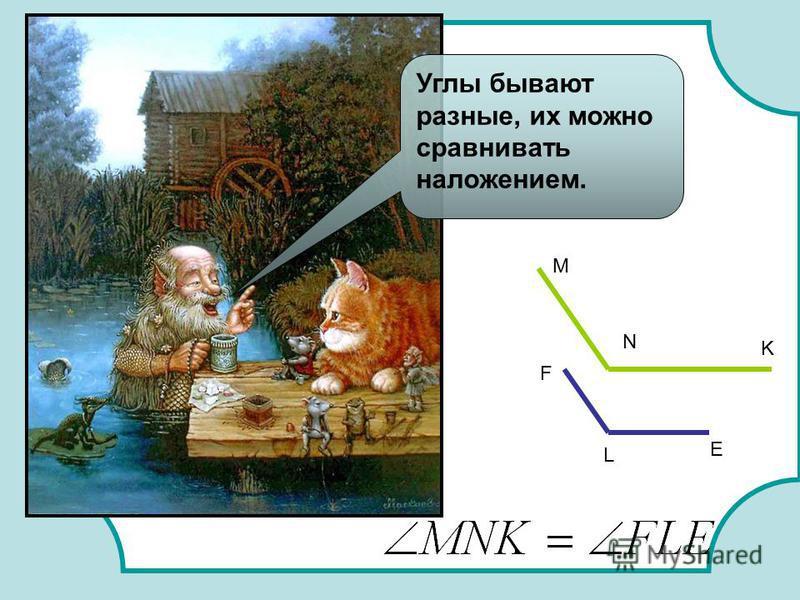 Углы бывают разные, их можно сравнивать наложением. M L F N E K