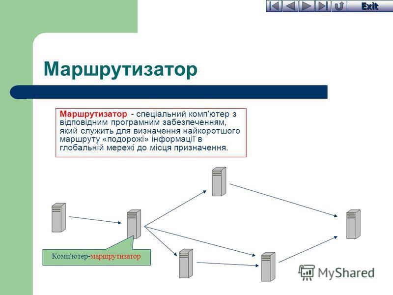 Exit Маршрутизатор Маршрутизатор - спеціальний комп'ютер з відповідним програмним забезпеченням, який служить для визначення найкоротшого маршруту «подорожі» інформації в глобальній мережі до місця призначення. Комп'ютер-маршрутизатор