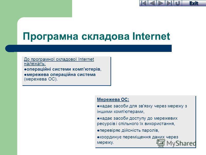 Exit Програмна складова Internet До програмної складової Internet належать: операційні системи комп'ютерів, мережева операційна система (мережева ОС). До програмної складової Internet належать: операційні системи комп'ютерів, мережева операційна сист