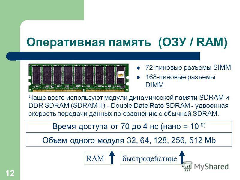 11 Оперативная память (ОЗУ / RAM) Быстрая энергозависимая память SRAM - статическая память является более дорогой, но имеет высокое быстродействие. Реализуется на триггерных микросхемах. DRAM - динамическая память в 4-5 раз дешевле статической. Ее пр