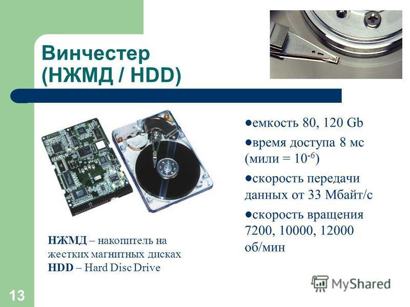 12 Оперативная память (ОЗУ / RAM) 72-пиновые разъемы SIMM 168-пиновые разъемы DIMM Время доступа от 70 до 4 нс (нано = 10 -9) Чаще всего используют модули динамической памяти SDRAM и DDR SDRAM (SDRAM II) - Double Date Rate SDRAM - удвоенная скорость