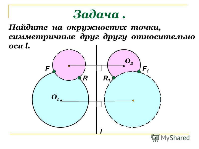 Задача. Найдите на окружностях точки, симметричные друг другу относительно оси l. О1О1 О2О2 l FF 1 RR 1