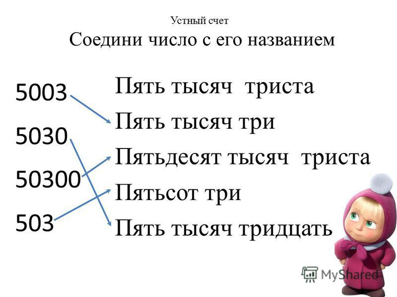 Устный счет Соедини число с его названием 5003 5030 50300 503 Пять тысяч триста Пять тысяч три Пятьдесят тысяч триста Пятьсот три Пять тысяч тридцать