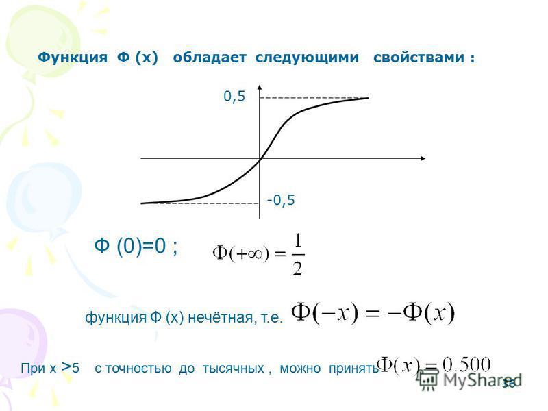 36 Функция Ф (x) обладает следующими свойствами : Ф (0)=0 ; функция Ф (x) нечётная, т.е. При x > 5 c точностью до тысячных, можно принять 0,5 -0,5