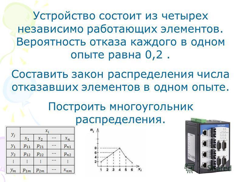 Устройство состоит из четырех независимо работающих элементов. Вероятность отказа каждого в одном опыте равна 0,2. Составить закон распределения числа отказавших элементов в одном опыте. Построить многоугольник распределения.