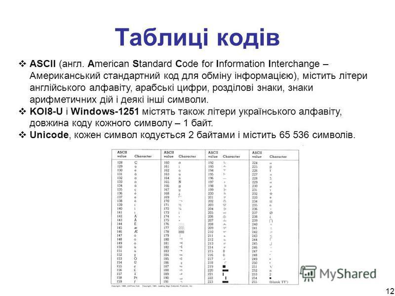 12 Таблиці кодів ASCII (англ. American Standard Code for Information Interchange – Американський стандартний код для обміну інформацією), містить літери англійського алфавіту, арабські цифри, розділові знаки, знаки арифметичних дій і деякі інші симво