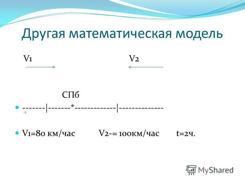 Другая математическая модель V1 V2 СПб -------|-------*-------------|-------------- V1=80 км/час V2-= 100 км/час t=2 ч.