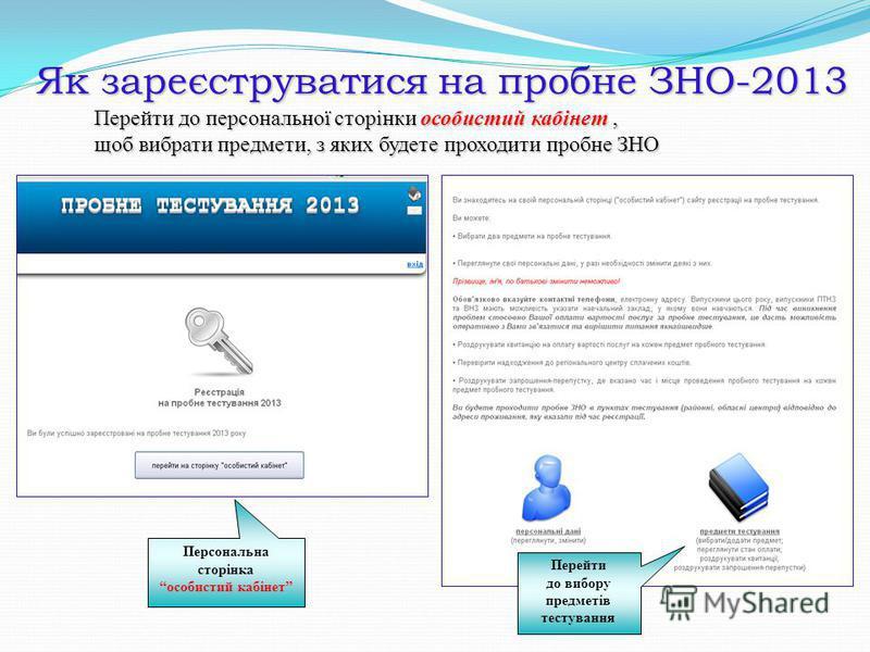 Як зареєструватися на пробне ЗНО-2013 Перейти до персональної сторінки особистий кабінет, щоб вибрати предмети, з яких будете проходити пробне ЗНО Перейти до вибору предметів тестування Персональна сторінка особистий кабінет