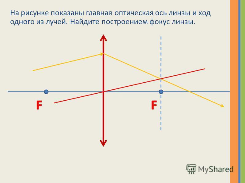 На рисунке показаны главная оптическая ось линзы и ход одного из лучей. Найдите построением фокус линзы.