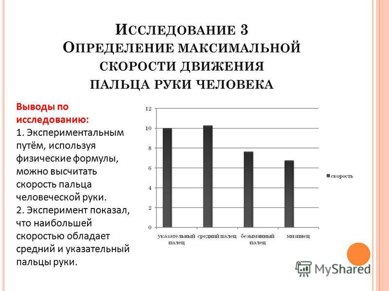 И ССЛЕДОВАНИЕ 3 О ПРЕДЕЛЕНИЕ МАКСИМАЛЬНОЙ СКОРОСТИ ДВИЖЕНИЯ ПАЛЬЦА РУКИ ЧЕЛОВЕКА Выводы по исследованию: 1. Экспериментальным путём, используя физические формулы, можно высчитать скорость пальца человеческой руки. 2. Эксперимент показал, что наибольш