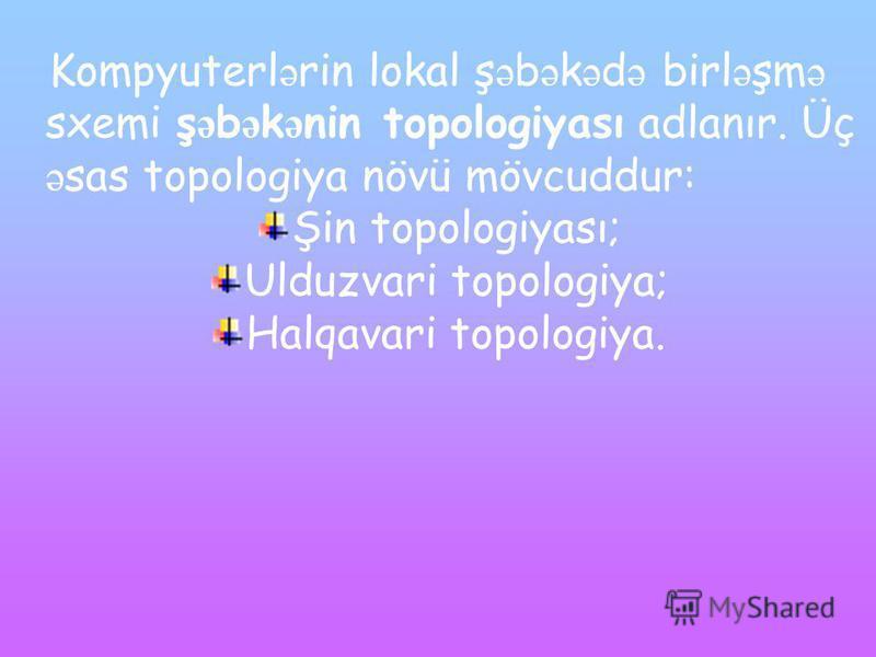 Kompyuterl ə rin lokal ş ə b ə k ə d ə birl ə şm ə sxemi ş ə b ə k ə nin topologiyası adlanır. Üç ə sas topologiya növü mövcuddur: Şin topologiyası; Ulduzvari topologiya; Halqavari topologiya.