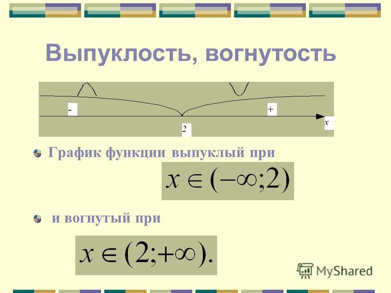 График функции выпуклый при и вогнутый при Выпуклость, вогнутость