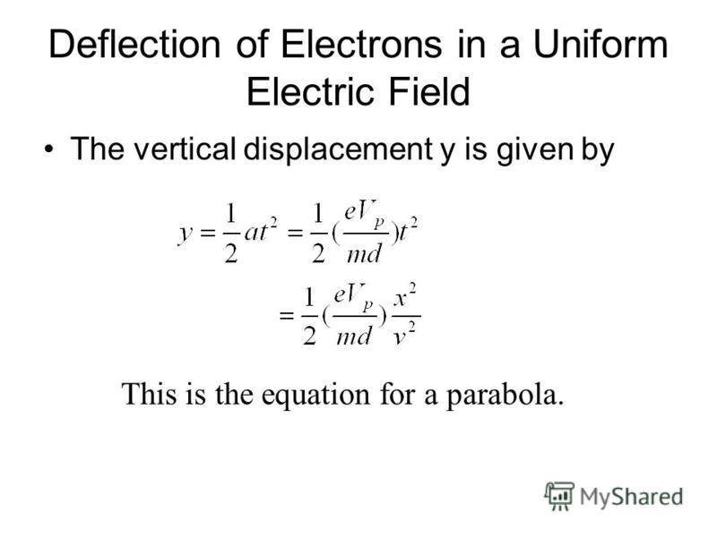 Deflection of Electrons in a Uniform Electric Field The force acting on each electron in the field is given by where E = electric field strength, V = p.d. between plates, d = plate spacing. p