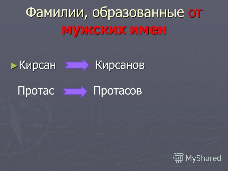 Фамилии, образованные от мужских имен Кирсан Кирсанов Кирсан Кирсанов Протас Протасов 10