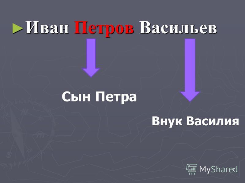 Иван Петров Васильев Иван Петров Васильев Ссын Петра Внук Василия 7