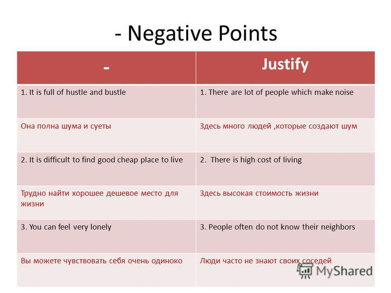 - Negative Points - Justify 1. It is full of hustle and bustle1. There are lot of people which make noise Она полна шума и суеты Здесь много людей,которые создают шум 2. It is difficult to find good cheap place to live2. There is high cost of living