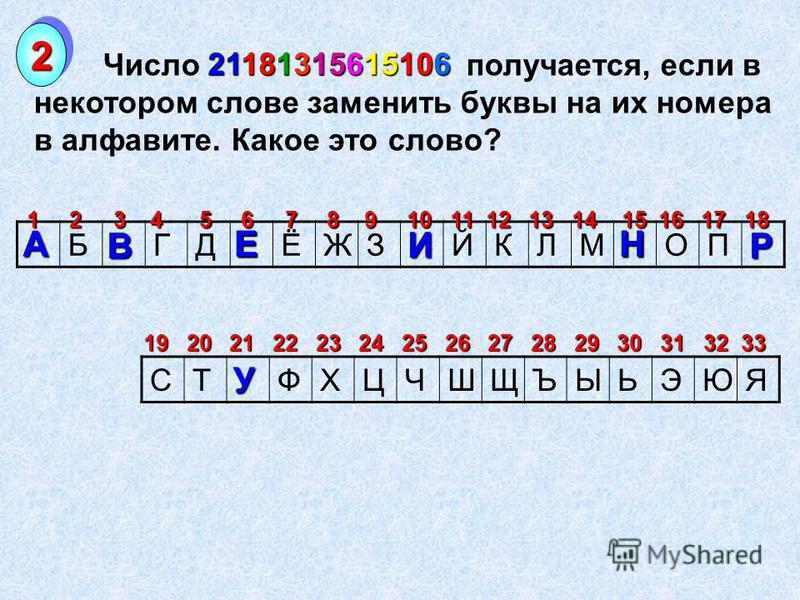 Н Число 21181315615106 получается, если в некотором слове заменить буквы на их номера в алфавите. Какое это слово? АБВГДЕЁЖЗИЙКЛМНОПР СТУФХЦЧШЩЪЫЬЭЮЯ 1 2 3 4 5 6 7 8 9 10 11 12 13 14 15 16 17 18 19 20 21 22 23 24 25 26 27 28 29 30 31 32 33 ВР АЕН 211