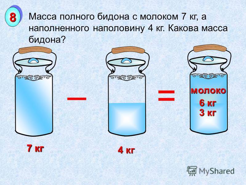 Масса полного бидона с молоком 7 кг, а наполненного наполовину 4 кг. Какова масса бидона? 88 7 кг 4 кг –= 3 кг 6 кг 7 кг молоко