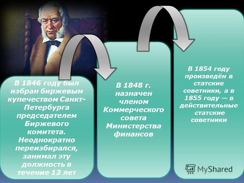 В 1848 г. назначен членом Коммерческого совета Министерства финансов В 1854 году произведён в статские советники, а в 1855 году в действительные статские советники В 1846 году был избран биржевым купечеством Санкт- Петербурга председателем Биржевого