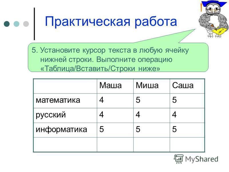 Практическая работа Маша МишаСаша математика 455 русский 444 информатика 555 5. Установите курсор текста в любую ячейку нижней строки. Выполните операцию «Таблица/Вставить/Строки ниже»