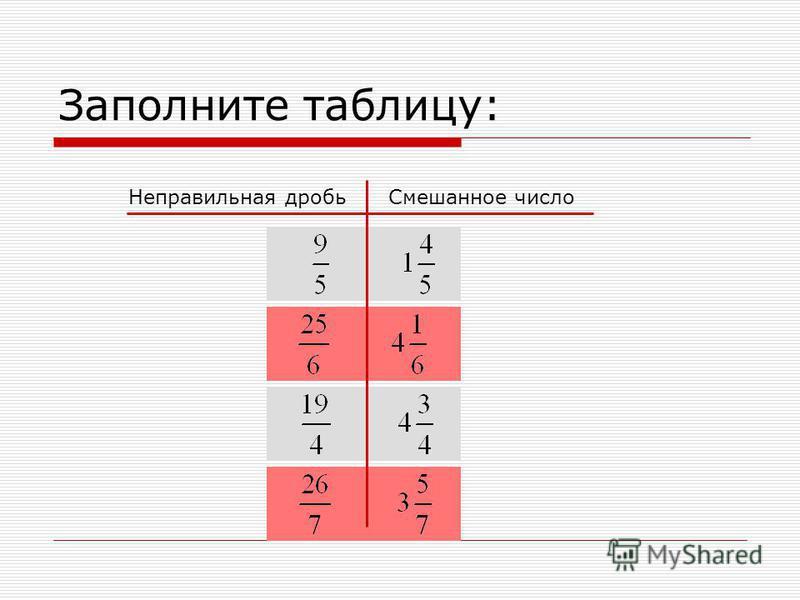 Сложение и вычитание смешанных чисел Задания для устного счета Упражнение 18 5 класс