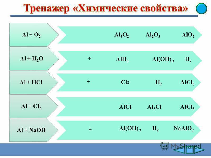 1. Год открытия алюминия. 1827 г 1825 г 1854 г 2. Алюминий входит в состав природного соединения. кальцит карналлит каолинит 3. Соединения металлы не проявляют амфотерных свойств. K Al Fe 4. Алюминий не вступает в химическую реакцию с: НgCl 2 3 НСl H