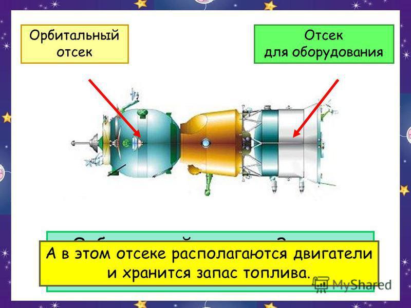 Орбитальный отсек на Землю не возвращается. Орбитальный отсек Отсек для оборудования А в этом отсеке располагаются двигатели и хранится запас топлива.