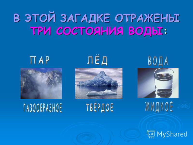 Отгадай загадку: Что умеет застывать, летать и бегать? Конечно, вода!