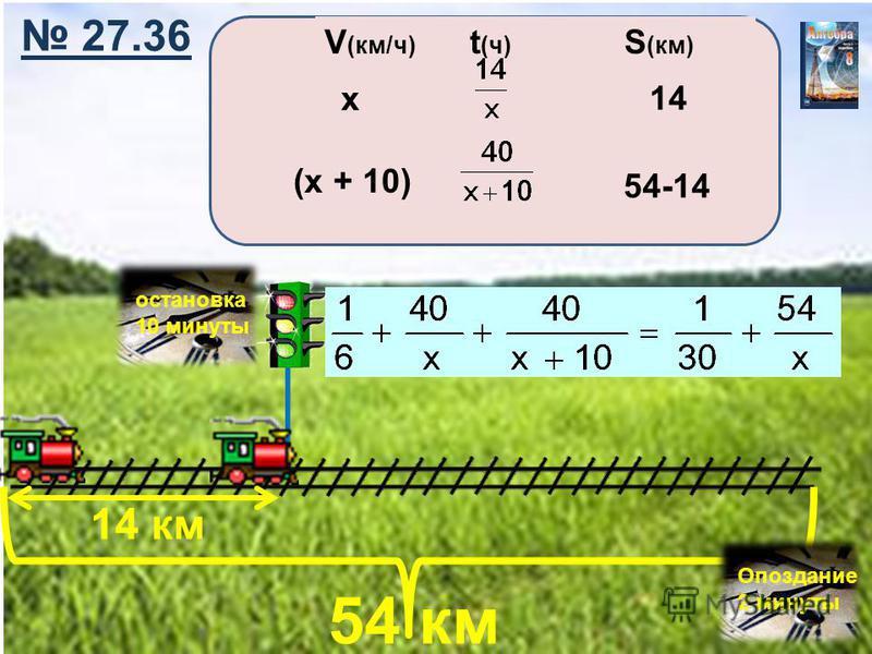 27.36 54 км 14 км V (км/ч) t (ч) S (км) х (х + 10) 14 54-14 Опоздание 2 минуты остановка 10 минуты