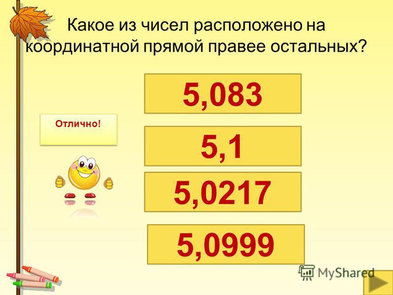 Какое из чисел расположено на координатной прямой правее остальных? 5,083 5,1 5,0217 5,0999 Отлично!