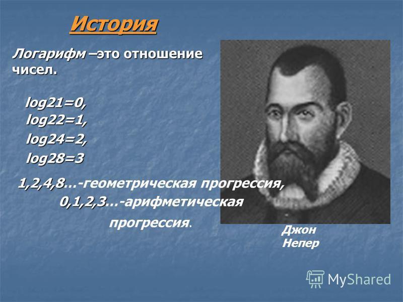 История Логарифм –это отношение чисел. Джон Непер log21=0, log22=1, log22=1, log24=2, log24=2, log28=3 log28=3 1,2,4,8 1,2,4,8…-геометрическая прогрессия, 0,1,2,3 0,1,2,3…-арифметическая прогрессия.