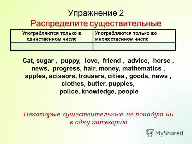 Распределите существительные Упражнение 2 Распределите существительные Употребляются только в единственном числе Употребляются только во множественном числе Cat, sugar, puppy, love, friend, advice, horse, news, progress, hair, money, mathematics, app